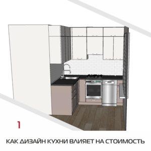 Купить кухню и уложиться в бюджет